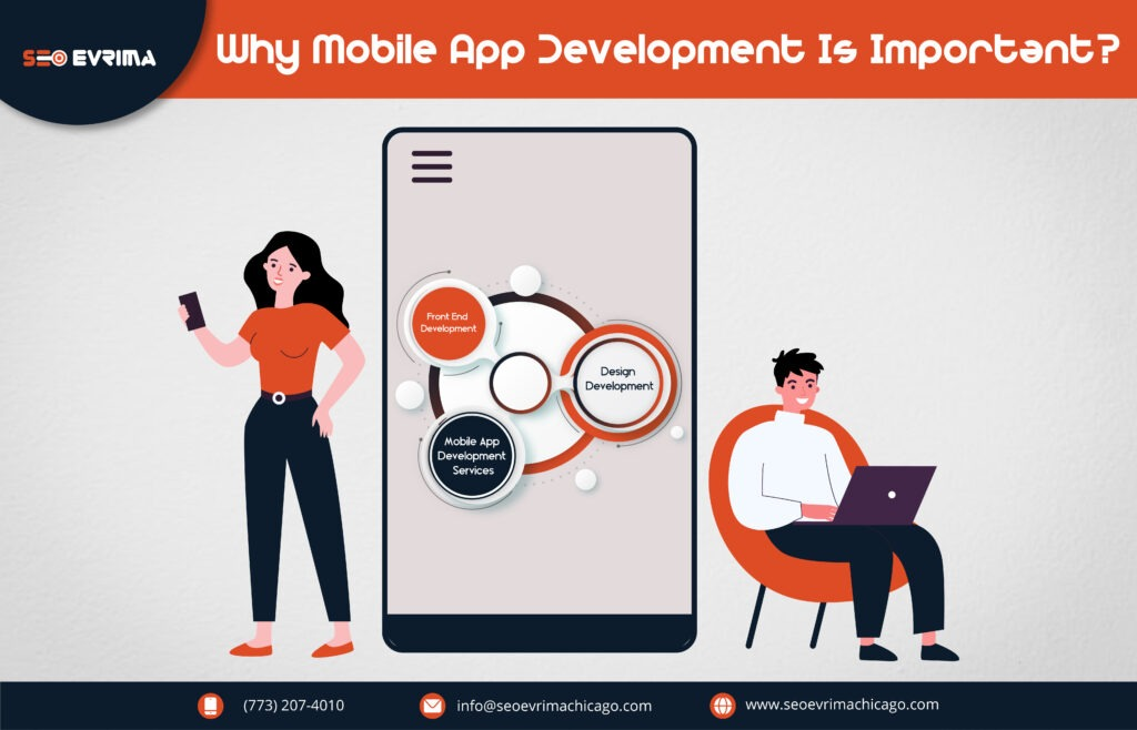 Why Mobile Application Development is Important